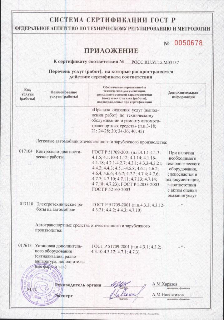 Добровольная сертификация на ремонт и техническое обслуживание сертификация, какие документы выдаются