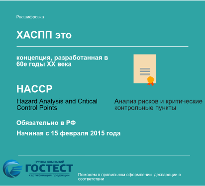 ХАСПП HACCP